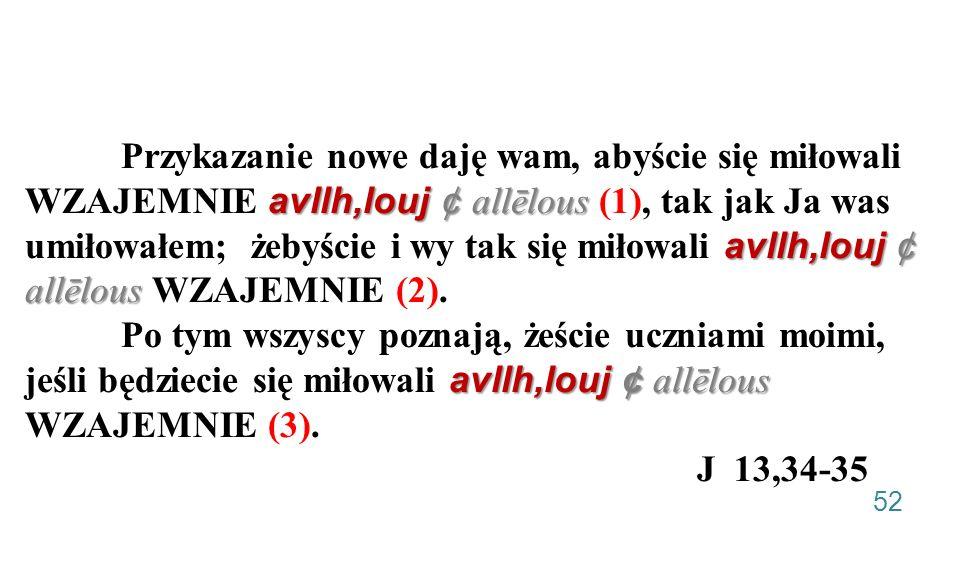 Przykazanie nowe daję wam, abyście się miłowali WZAJEMNIE avllh,louj ¢ allēlous (1), tak jak Ja was umiłowałem; żebyście i wy tak się miłowali avllh,louj ¢ allēlous WZAJEMNIE (2).