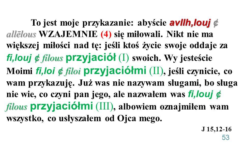 To jest moje przykazanie: abyście avllh,louj ¢ allēlous WZAJEMNIE (4) się miłowali.