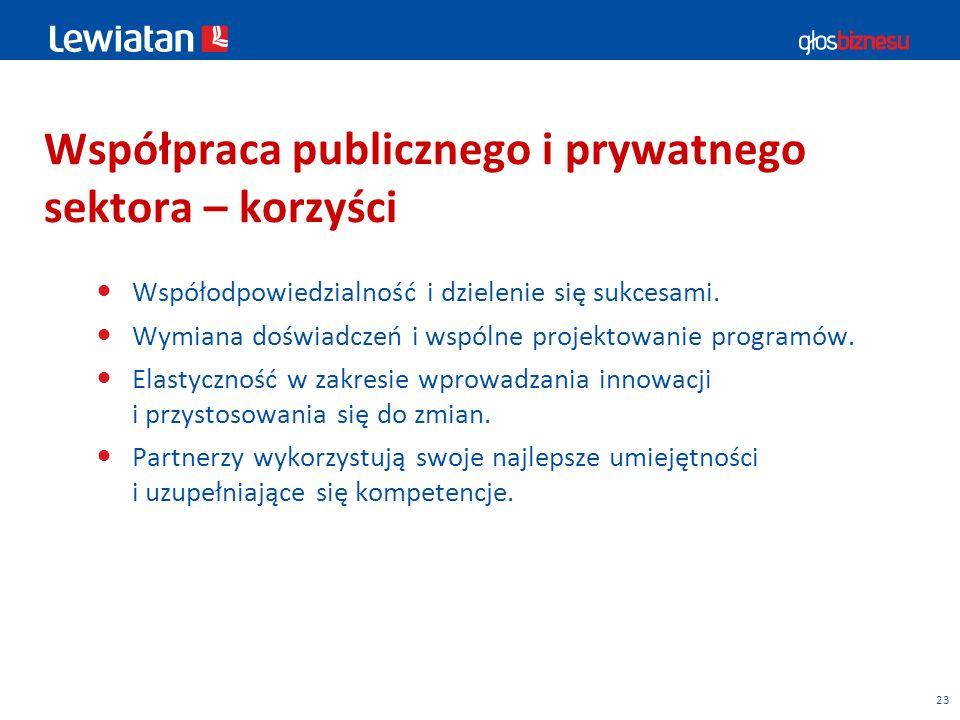 Współpraca publicznego i prywatnego sektora – korzyści