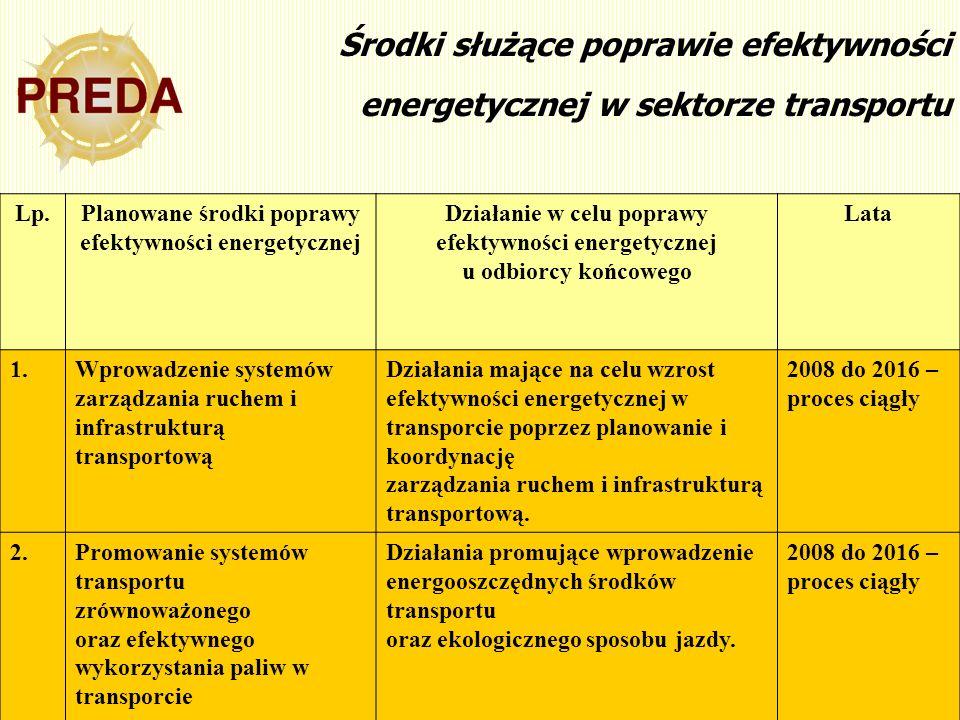 Środki służące poprawie efektywności energetycznej w sektorze transportu