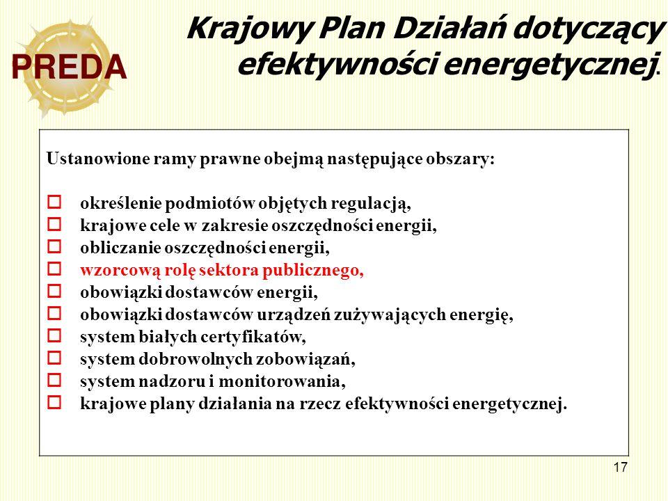 Krajowy Plan Działań dotyczący efektywności energetycznej.