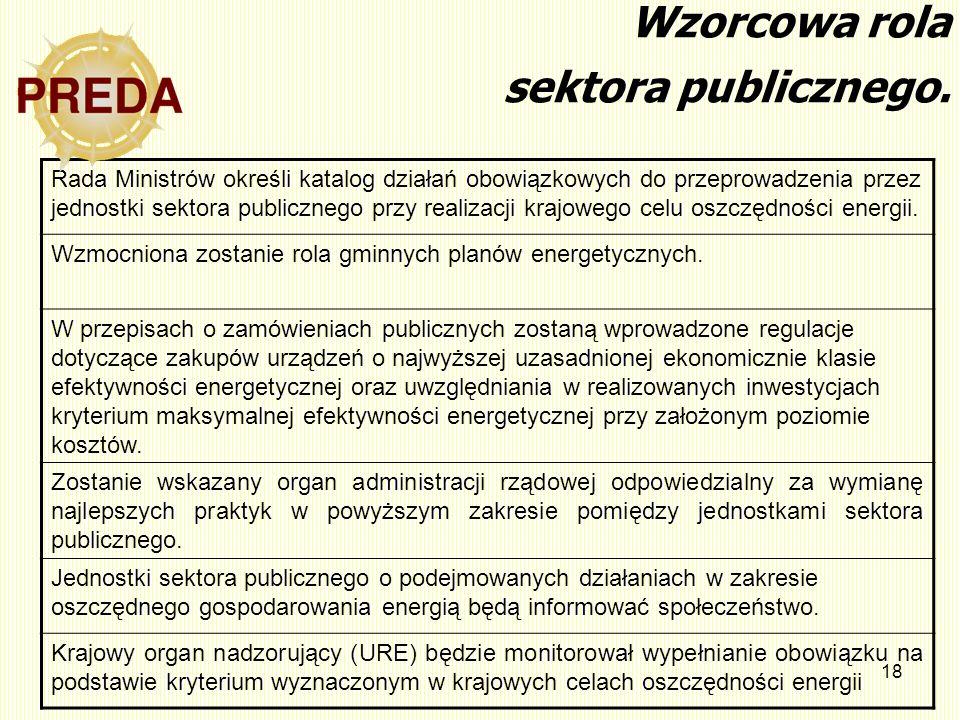 Wzorcowa rola sektora publicznego.