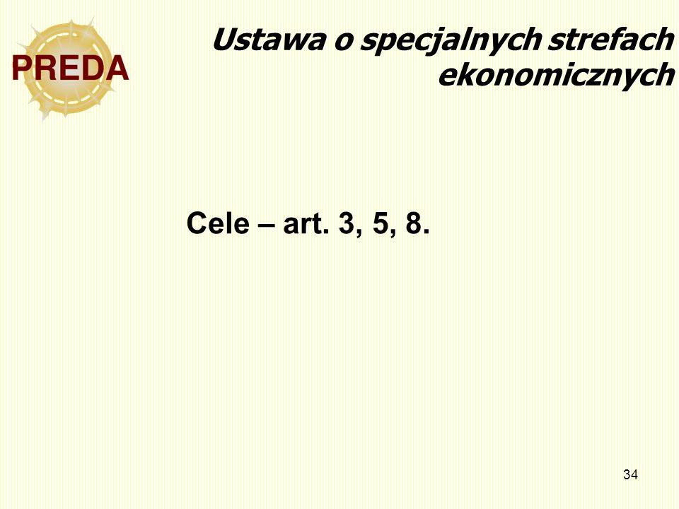 Ustawa o specjalnych strefach ekonomicznych