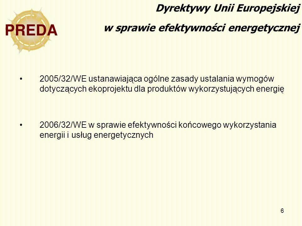 Dyrektywy Unii Europejskiej w sprawie efektywności energetycznej