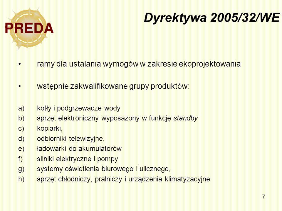 Dyrektywa 2005/32/WEramy dla ustalania wymogów w zakresie ekoprojektowania. wstępnie zakwalifikowane grupy produktów:
