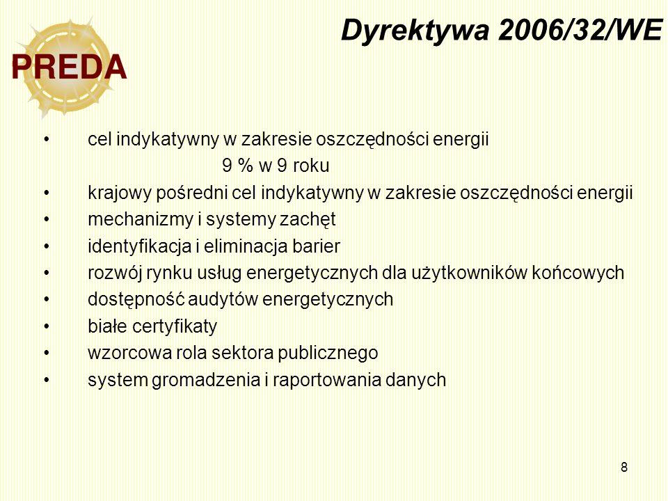 Dyrektywa 2006/32/WE cel indykatywny w zakresie oszczędności energii