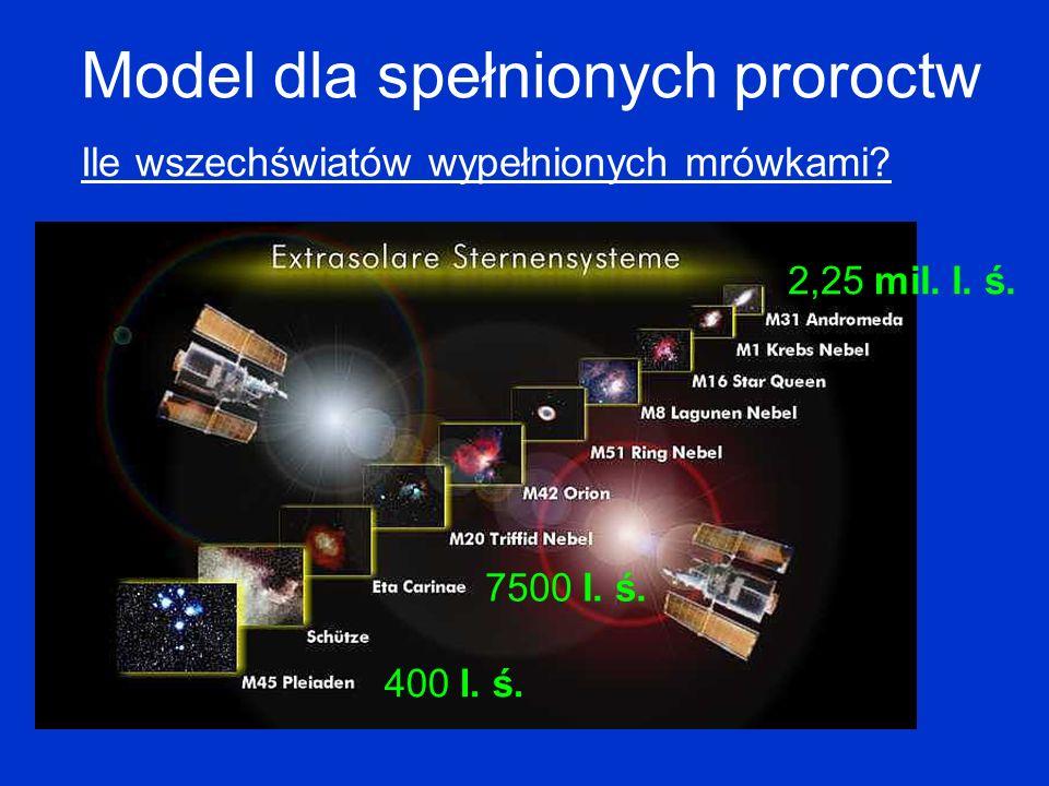 Model dla spełnionych proroctw