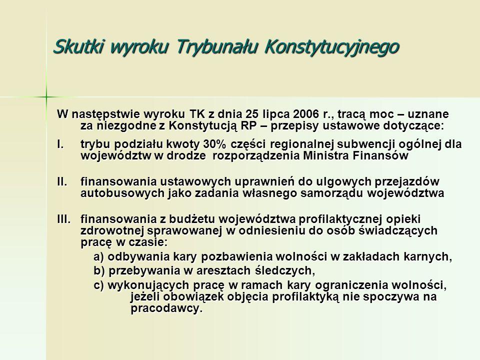 Skutki wyroku Trybunału Konstytucyjnego