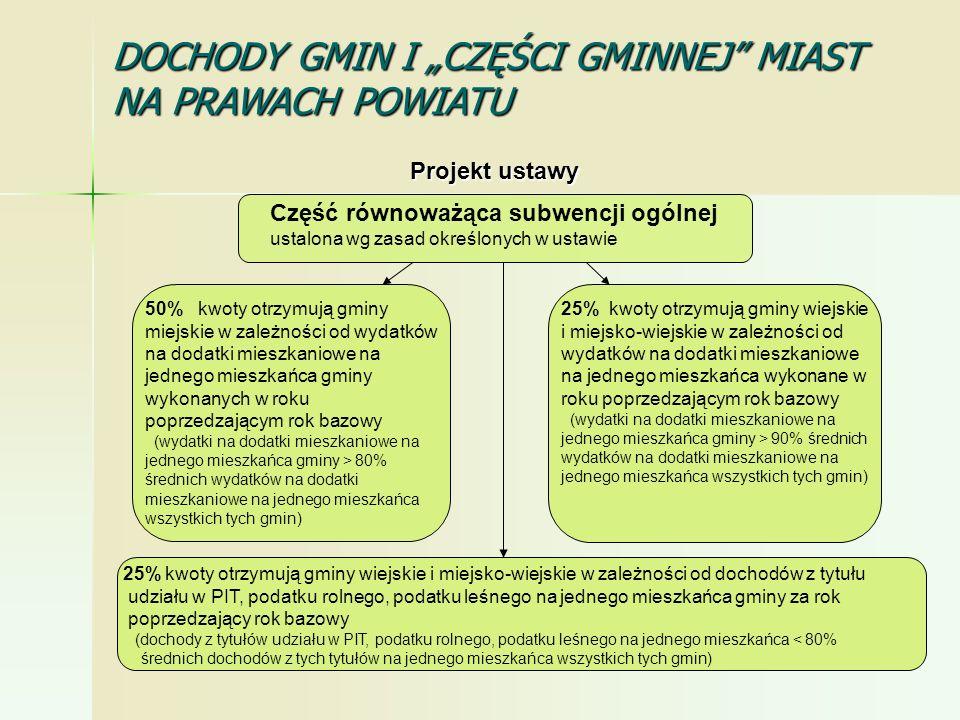 """DOCHODY GMIN I """"CZĘŚCI GMINNEJ MIAST NA PRAWACH POWIATU"""