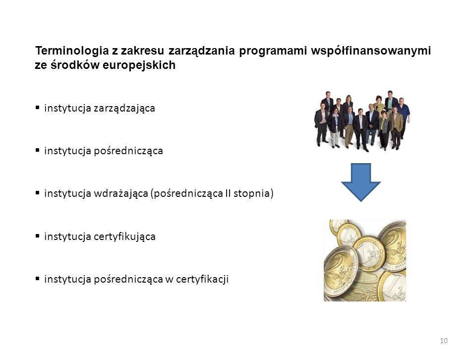 Terminologia z zakresu zarządzania programami współfinansowanymi ze środków europejskich