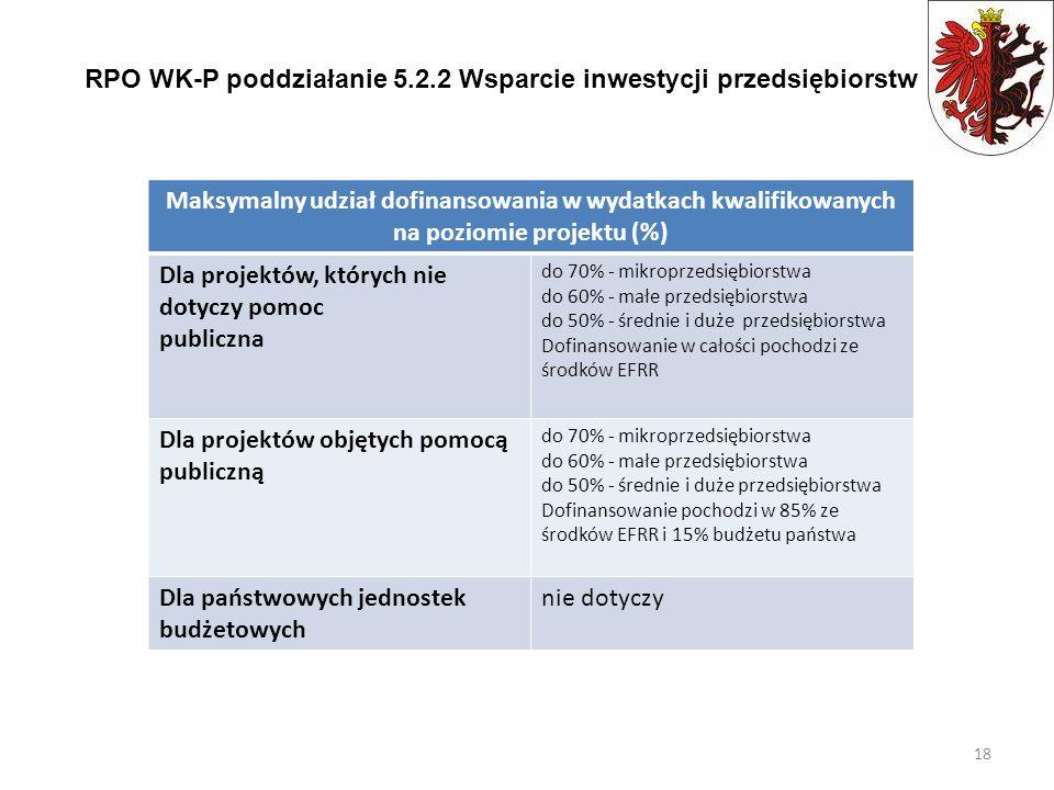 RPO WK-P poddziałanie 5.2.2 Wsparcie inwestycji przedsiębiorstw