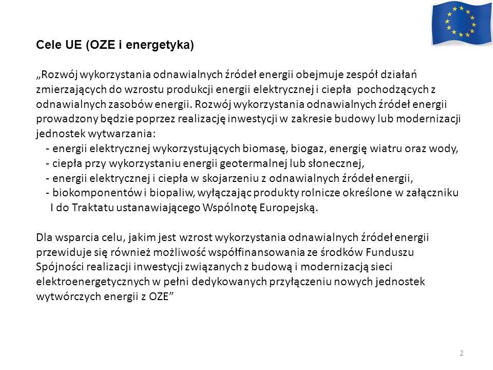 Cele UE (OZE i energetyka)