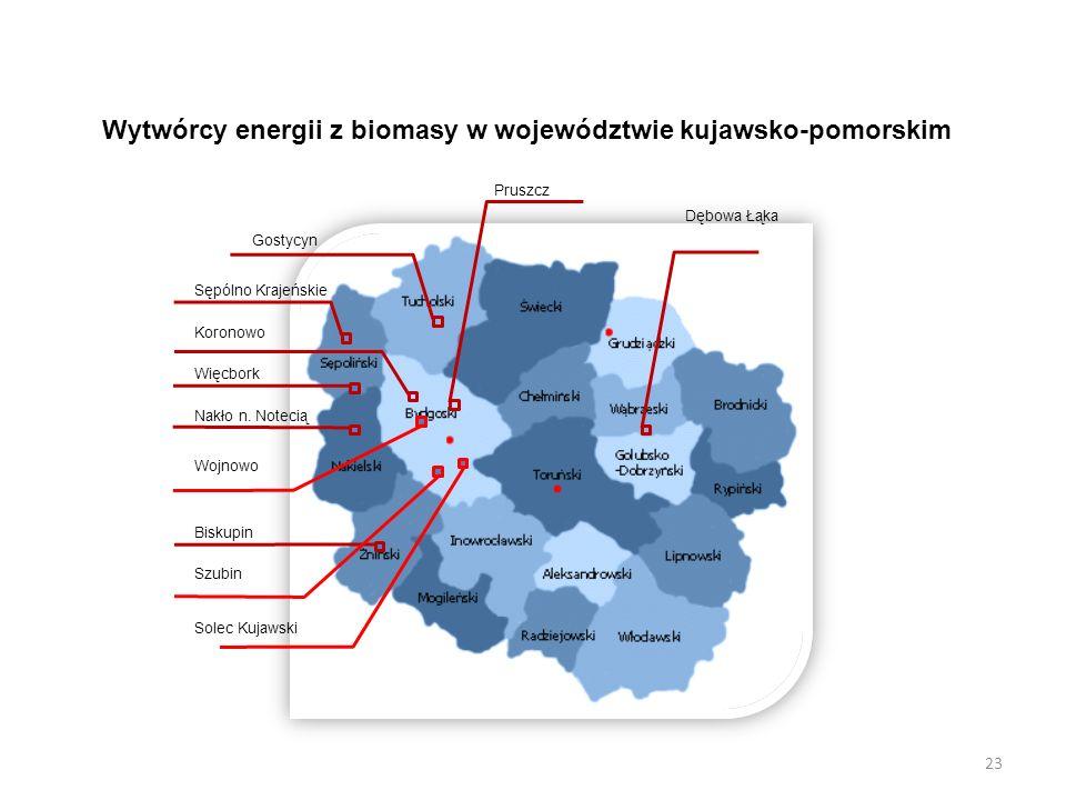 Wytwórcy energii z biomasy w województwie kujawsko-pomorskim