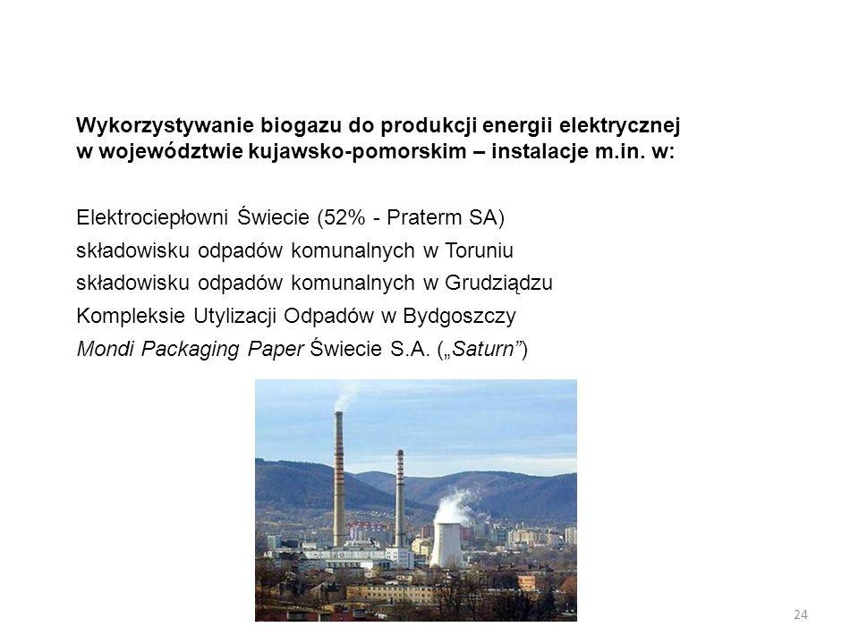 Wykorzystywanie biogazu do produkcji energii elektrycznej w województwie kujawsko-pomorskim – instalacje m.in. w:
