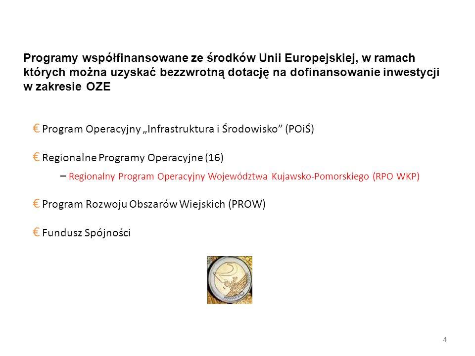 Programy współfinansowane ze środków Unii Europejskiej, w ramach których można uzyskać bezzwrotną dotację na dofinansowanie inwestycji w zakresie OZE