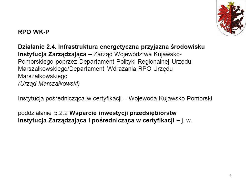 RPO WK-P Działanie 2.4. Infrastruktura energetyczna przyjazna środowisku.