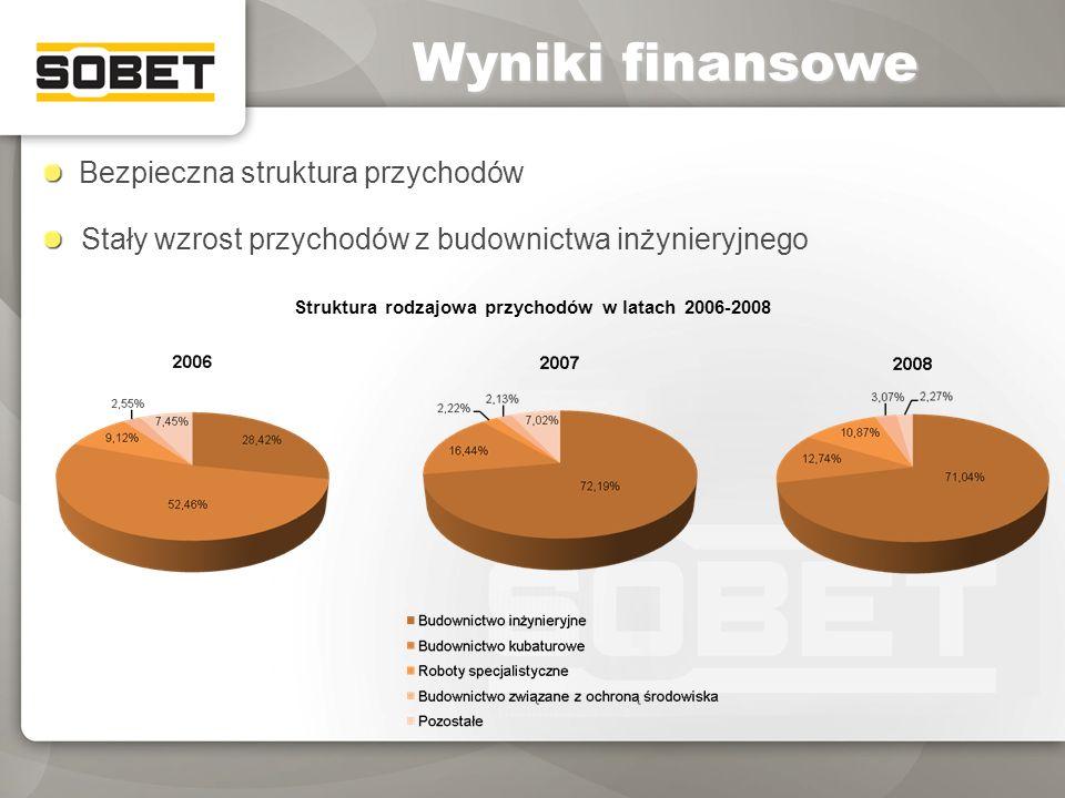 Struktura rodzajowa przychodów w latach 2006-2008
