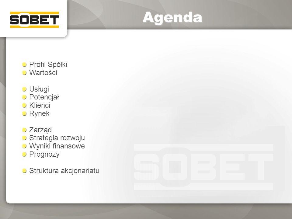 Agenda Profil Spółki Wartości Usługi Potencjał Klienci Rynek Zarząd
