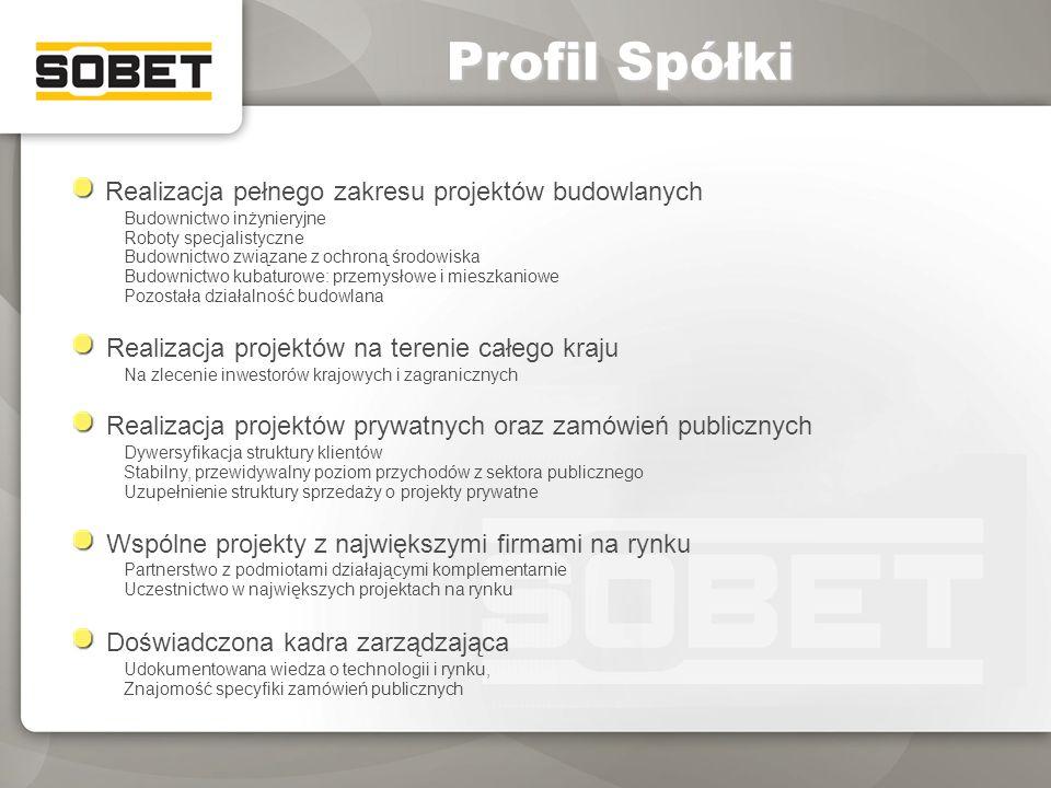 Profil Spółki Realizacja pełnego zakresu projektów budowlanych