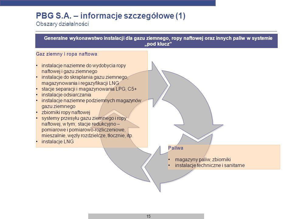PBG S.A. – informacje szczegółowe (1)