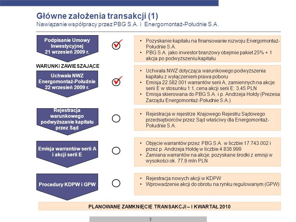   Główne założenia transakcji (1)