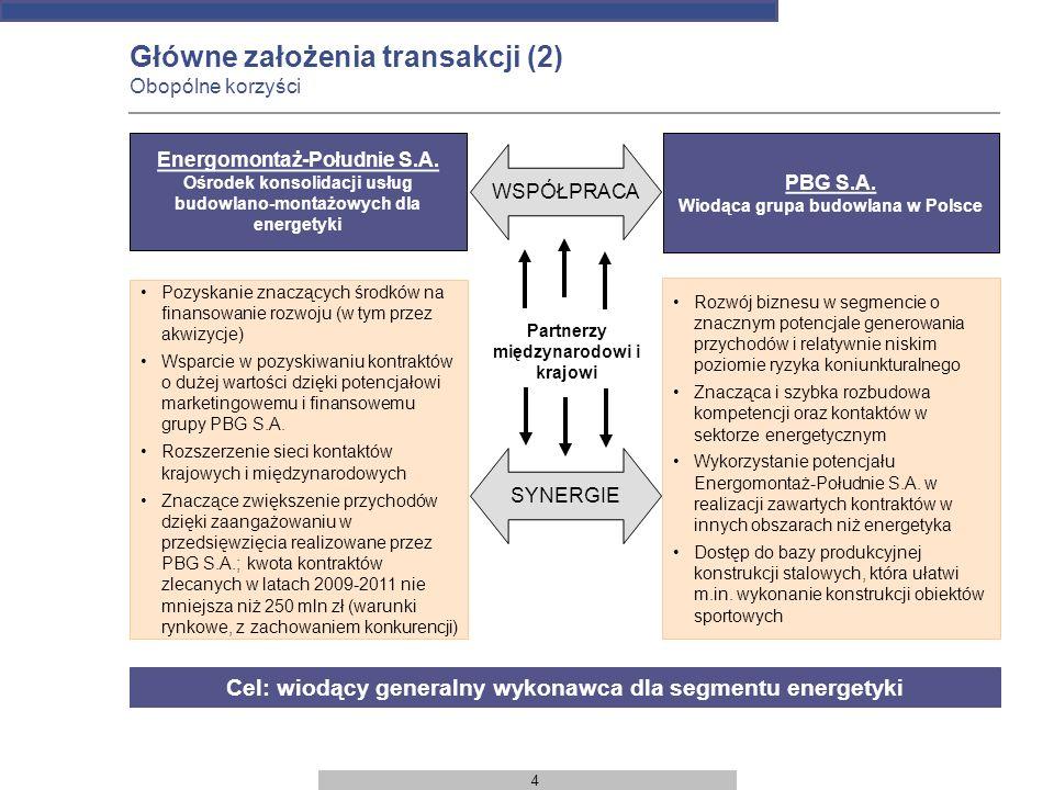 Główne założenia transakcji (2)