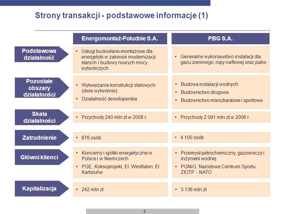Strony transakcji - podstawowe informacje (1)