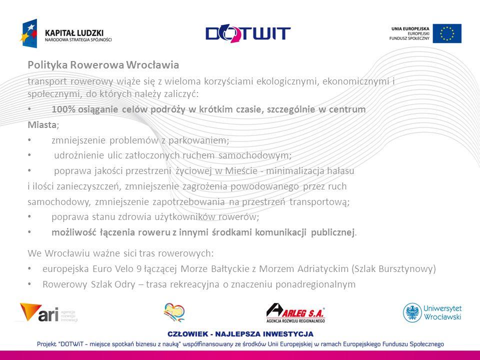 Polityka Rowerowa Wrocławia
