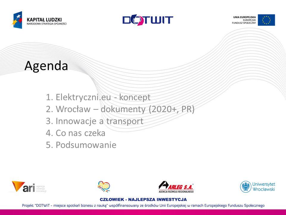 Agenda 1. Elektryczni.eu - koncept 2. Wrocław – dokumenty (2020+, PR) 3.