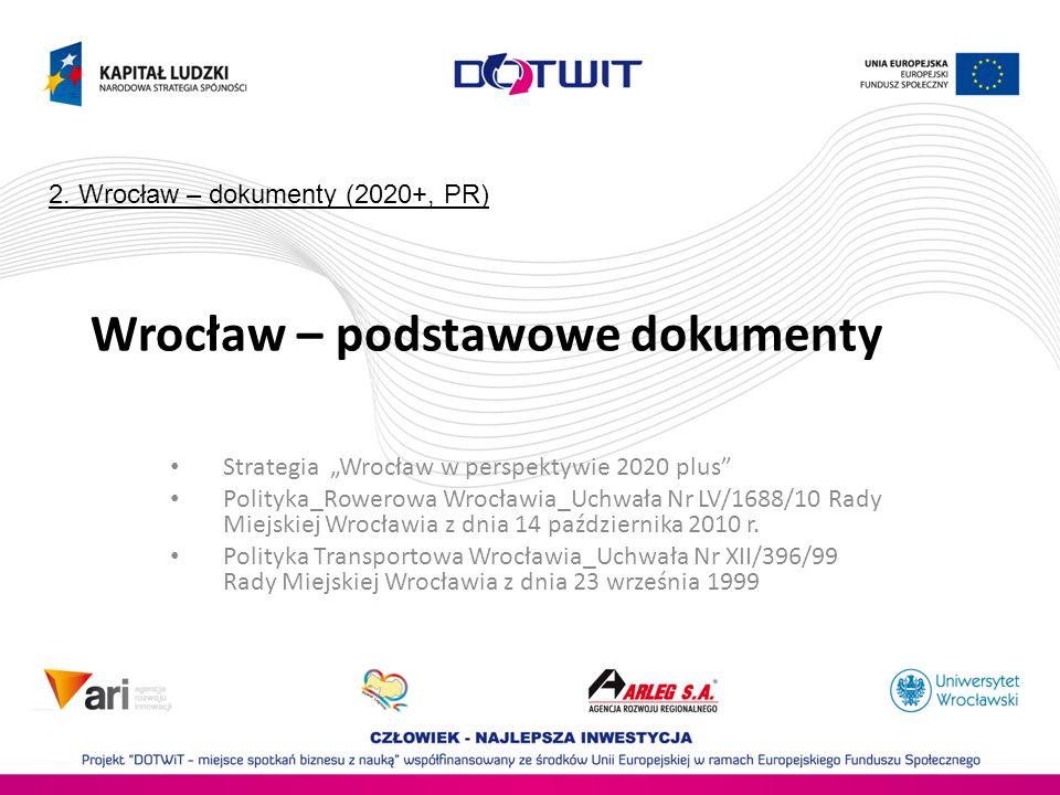 Wrocław – podstawowe dokumenty