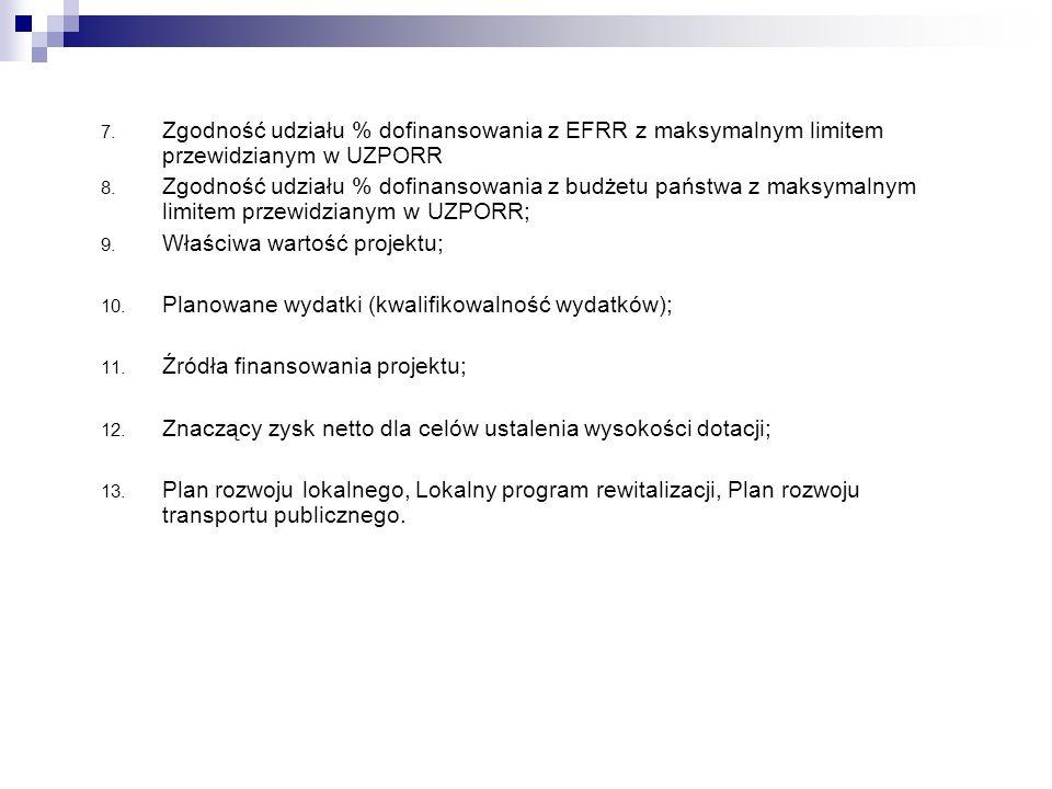 Zgodność udziału % dofinansowania z EFRR z maksymalnym limitem przewidzianym w UZPORR