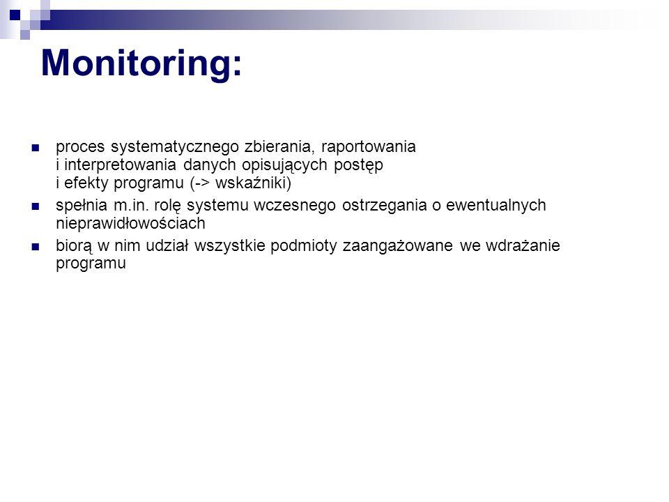 Monitoring: proces systematycznego zbierania, raportowania i interpretowania danych opisujących postęp i efekty programu (-> wskaźniki)