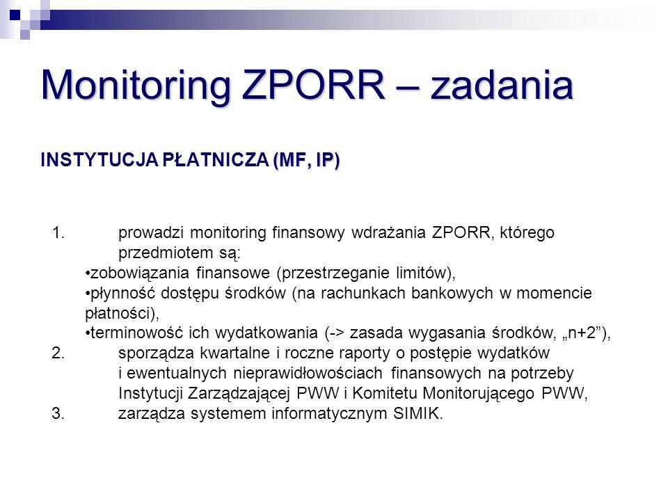 Monitoring ZPORR – zadania