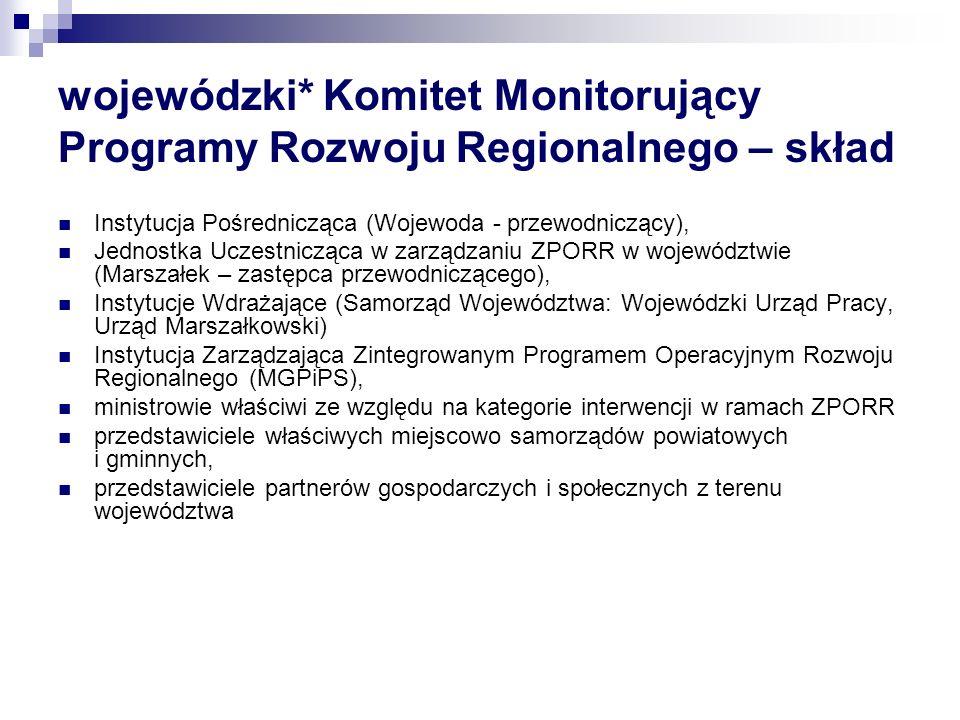 wojewódzki* Komitet Monitorujący Programy Rozwoju Regionalnego – skład