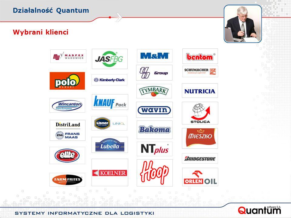 Działalność Quantum Wybrani klienci