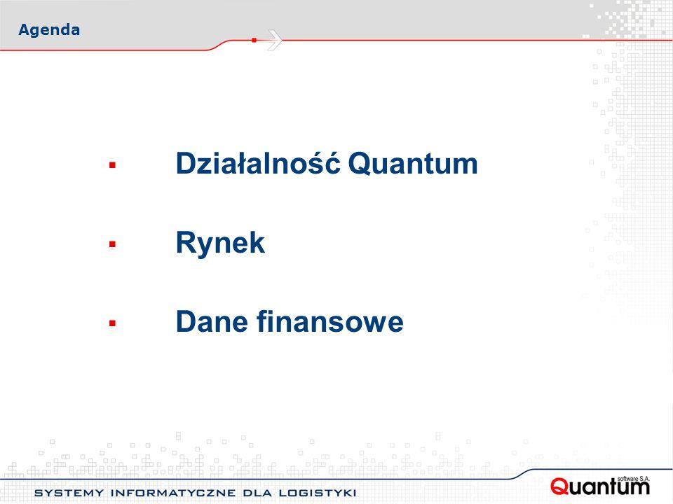 Agenda ▪ Działalność Quantum ▪ Rynek ▪ Dane finansowe