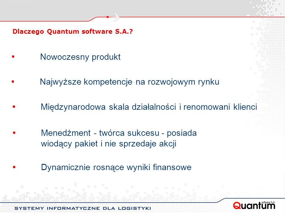 Dlaczego Quantum software S.A.