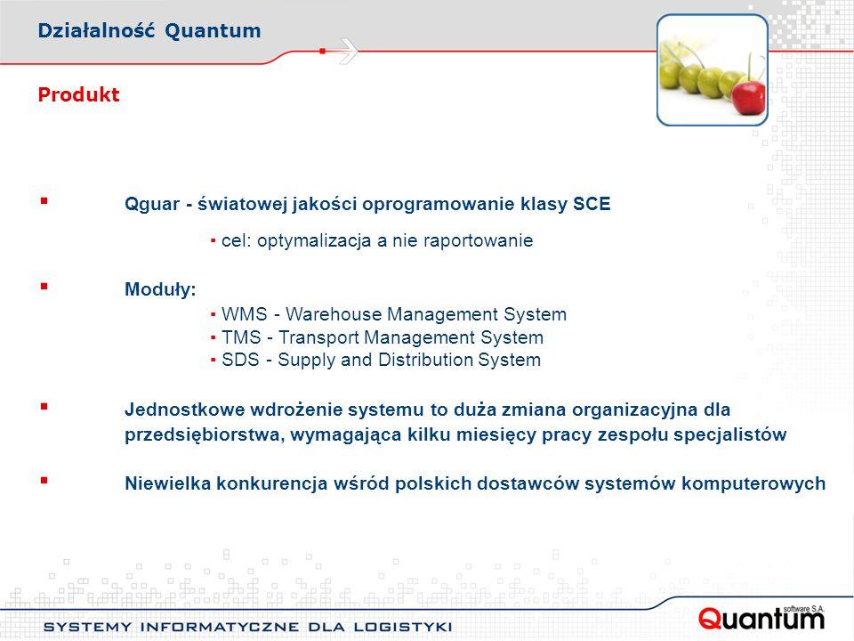 ▪ Qguar - światowej jakości oprogramowanie klasy SCE