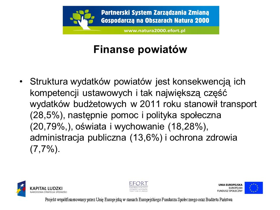 Finanse powiatów