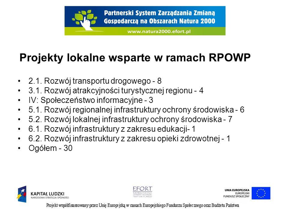 Projekty lokalne wsparte w ramach RPOWP