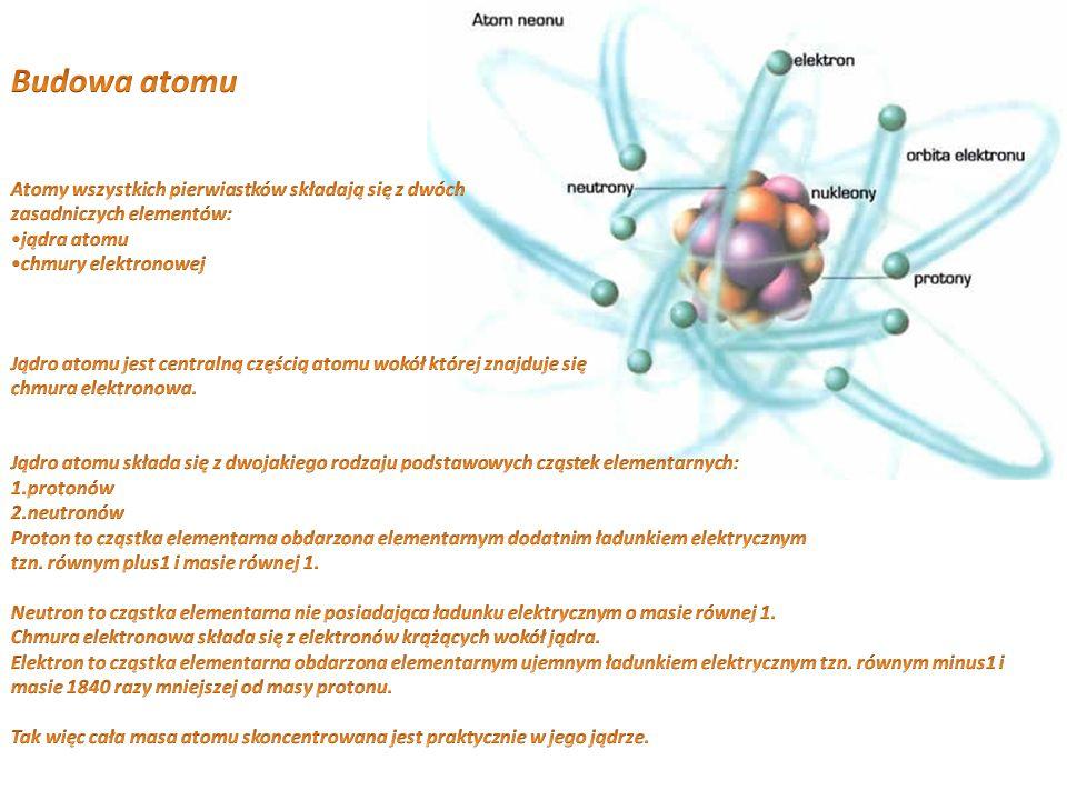 Budowa atomu Atomy wszystkich pierwiastków składają się z dwóch zasadniczych elementów: jądra atomu.