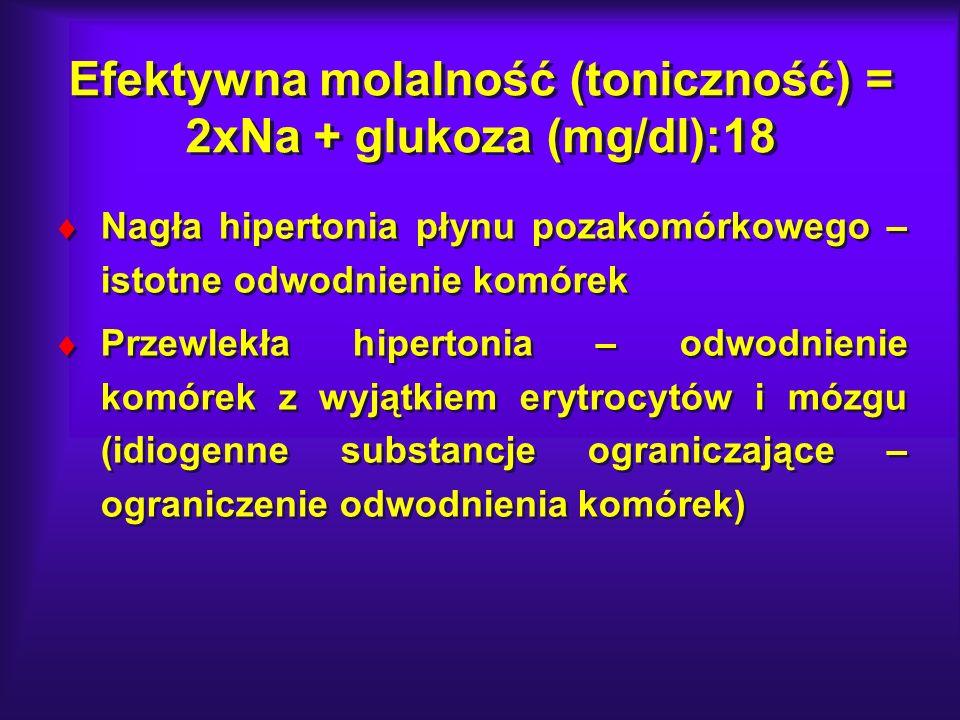 Efektywna molalność (toniczność) = 2xNa + glukoza (mg/dl):18