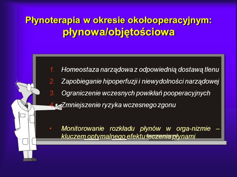 Płynoterapia w okresie okołooperacyjnym: płynowa/objętościowa