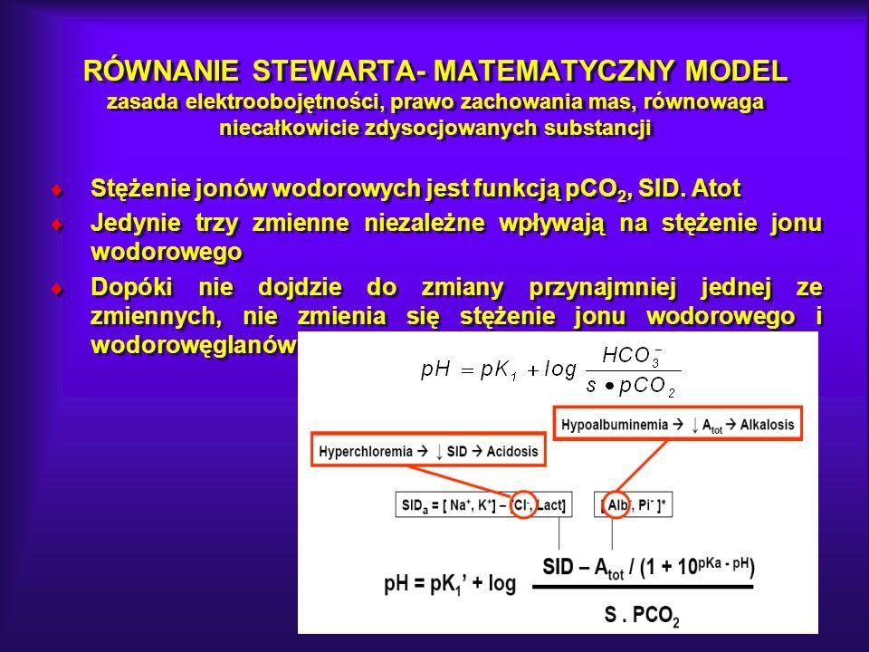 RÓWNANIE STEWARTA- MATEMATYCZNY MODEL zasada elektroobojętności, prawo zachowania mas, równowaga niecałkowicie zdysocjowanych substancji