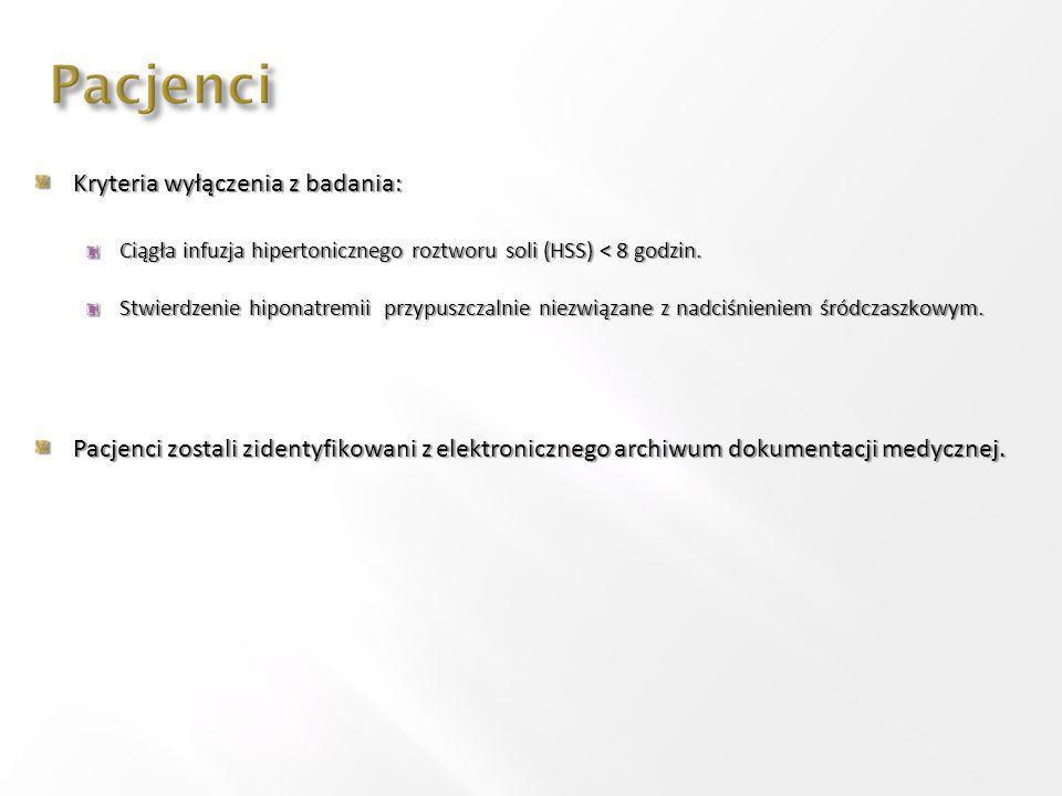 Pacjenci Kryteria wyłączenia z badania: