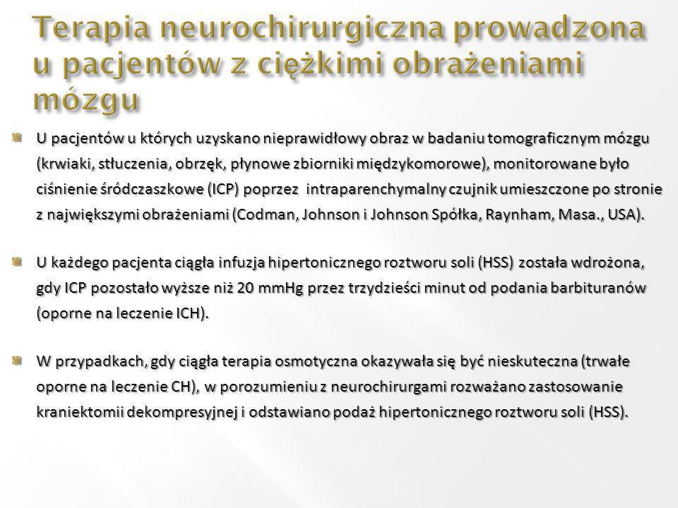 Terapia neurochirurgiczna prowadzona u pacjentów z ciężkimi obrażeniami mózgu