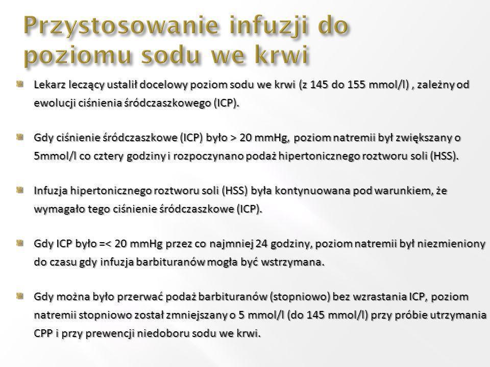 Przystosowanie infuzji do poziomu sodu we krwi