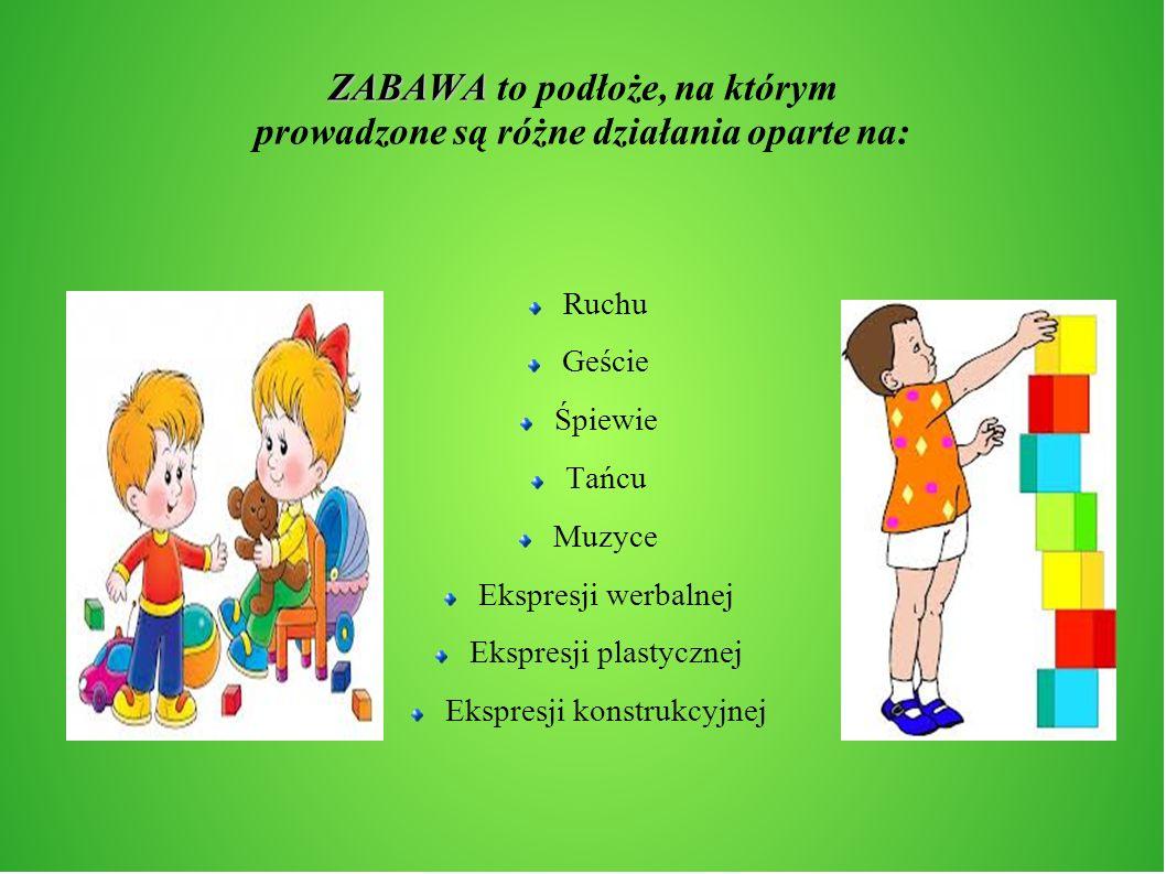 ZABAWA to podłoże, na którym prowadzone są różne działania oparte na: