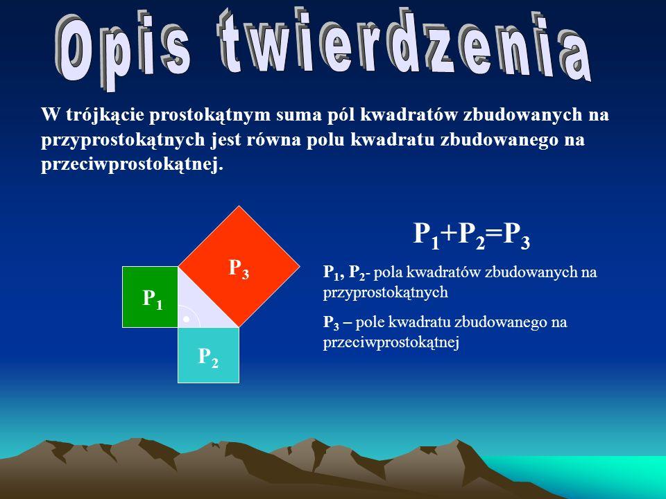 Opis twierdzenia P1+P2=P3 P3 P1 P2