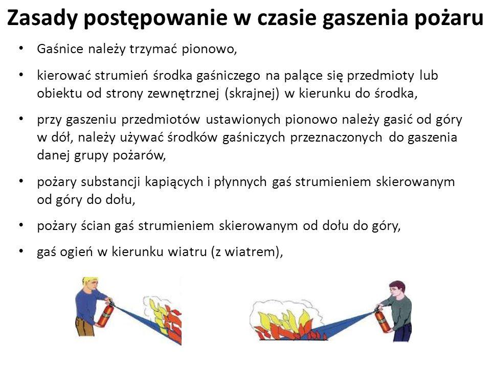 Zasady postępowanie w czasie gaszenia pożaru